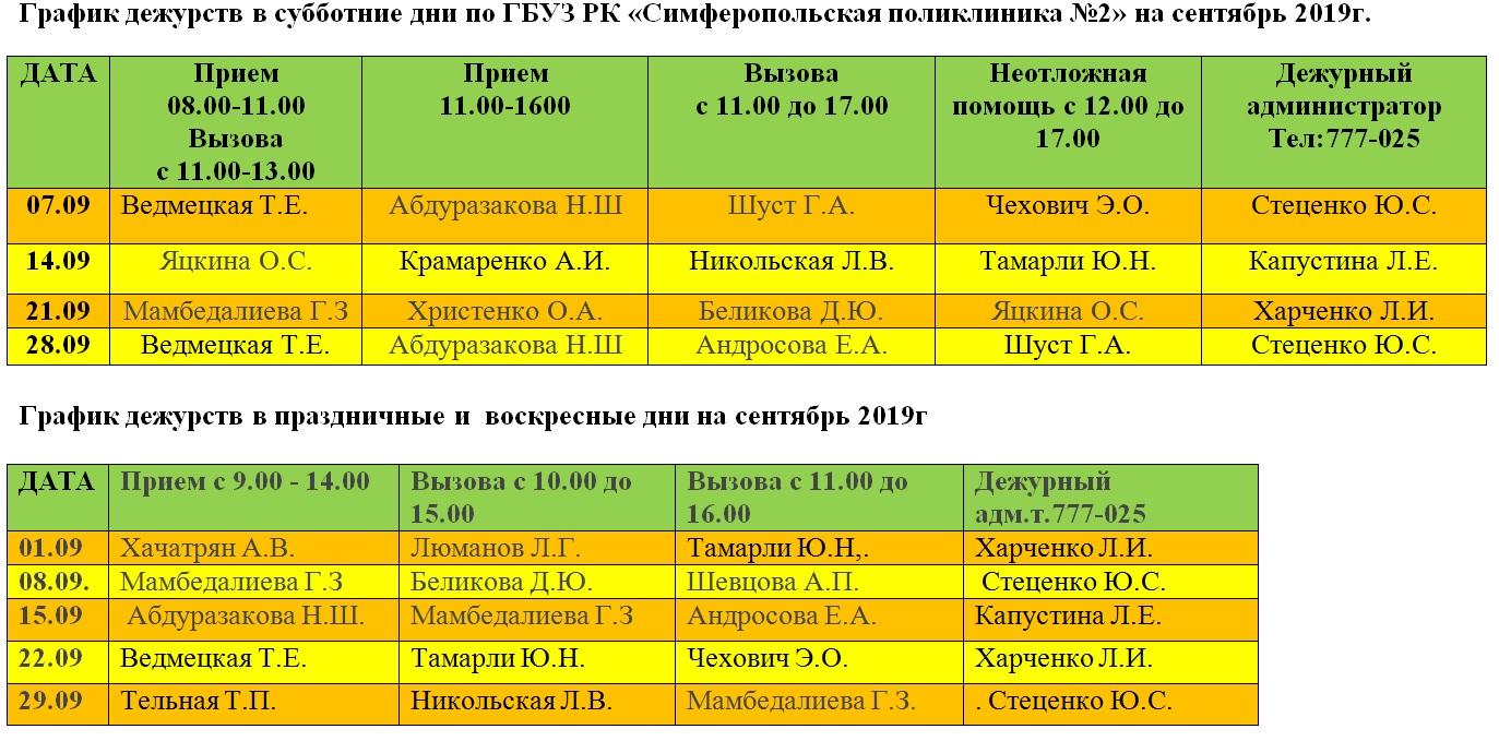 луговская больница симферополь расписание врачей